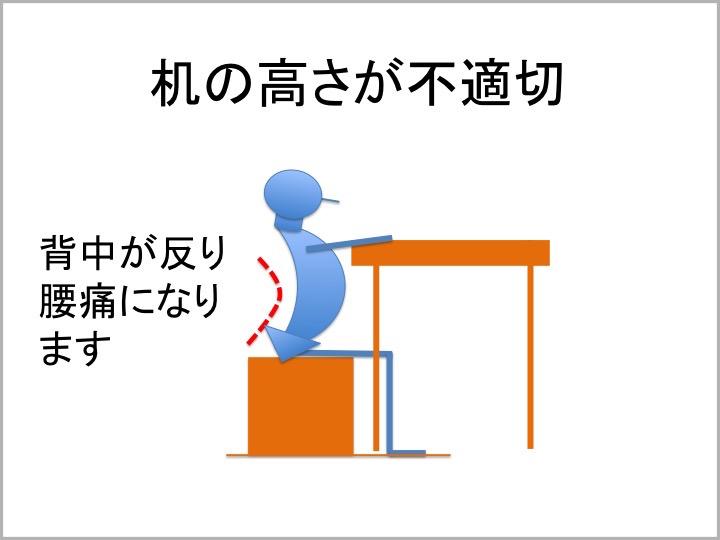 座り方、机の高さ不適切